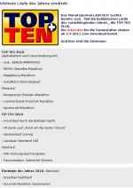 Auswertung-TOP-TEN-2010